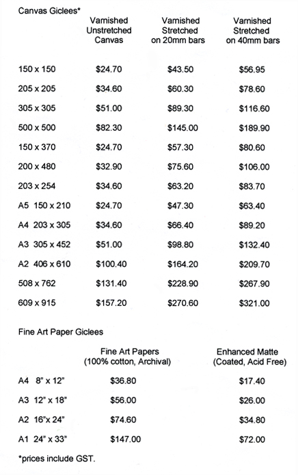 giclee prices